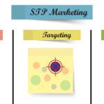 ポジショニング戦略、ポジショニング・マップのすべて!  ~ 基礎からの完全解説 ~