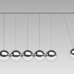 振り子と螺旋階段